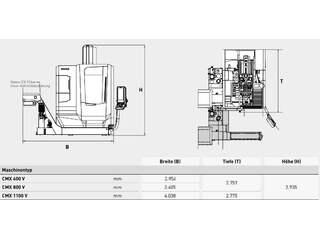 Fresadora DMG MORI ecoMill 1100 V, A.  2015-6